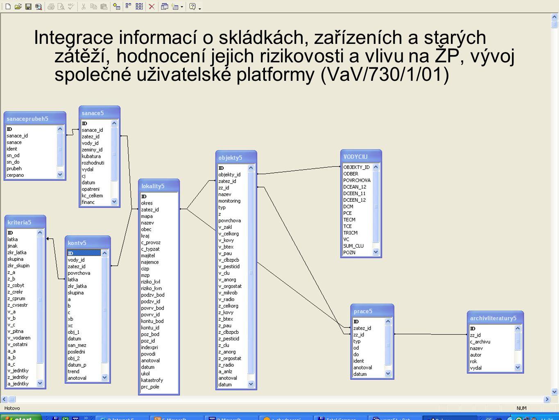 Integrace informací o skládkách, zařízeních a starých zátěží, hodnocení jejich rizikovosti a vlivu na ŽP, vývoj společné uživatelské platformy (VaV/730/1/01)