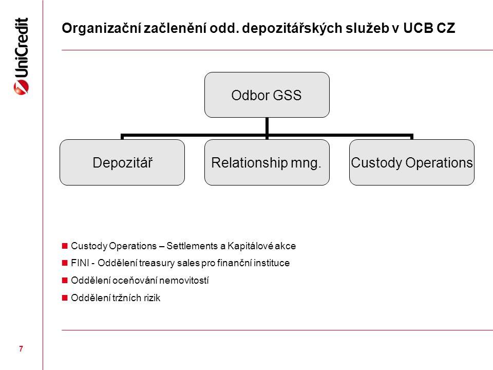 Organizační začlenění odd. depozitářských služeb v UCB CZ