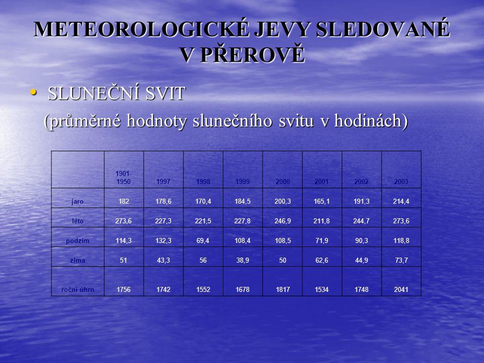 METEOROLOGICKÉ JEVY SLEDOVANÉ V PŘEROVĚ