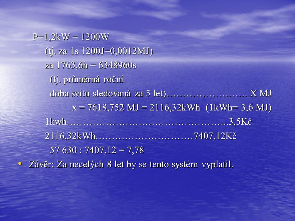 P=1,2kW = 1200W (tj. za 1s 1200J=0,0012MJ) za 1763,6h = 6348960s. (tj. průměrná roční. doba svitu sledovaná za 5 let)……………………. X MJ.