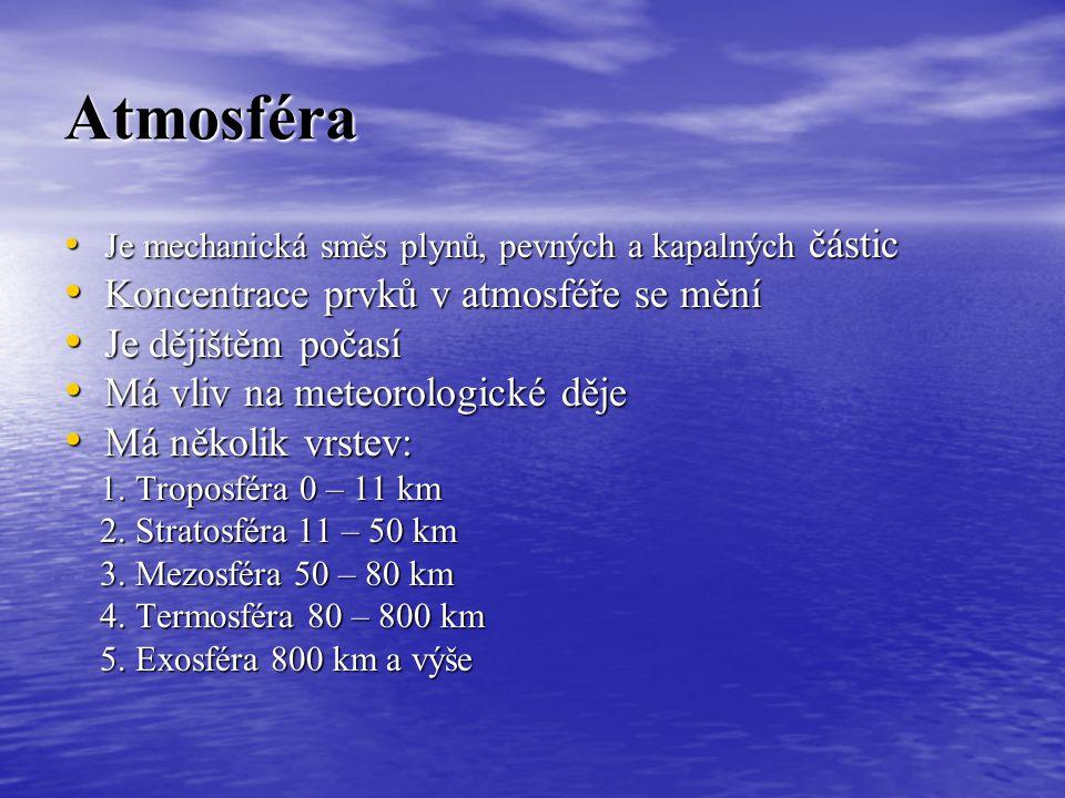 Atmosféra Koncentrace prvků v atmosféře se mění Je dějištěm počasí