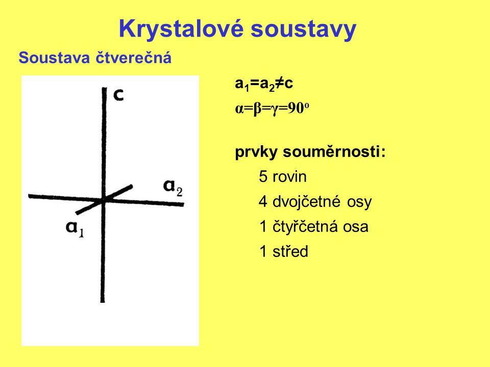 Krystalové soustavy Soustava čtverečná a1=a2≠c α=β=γ=90o