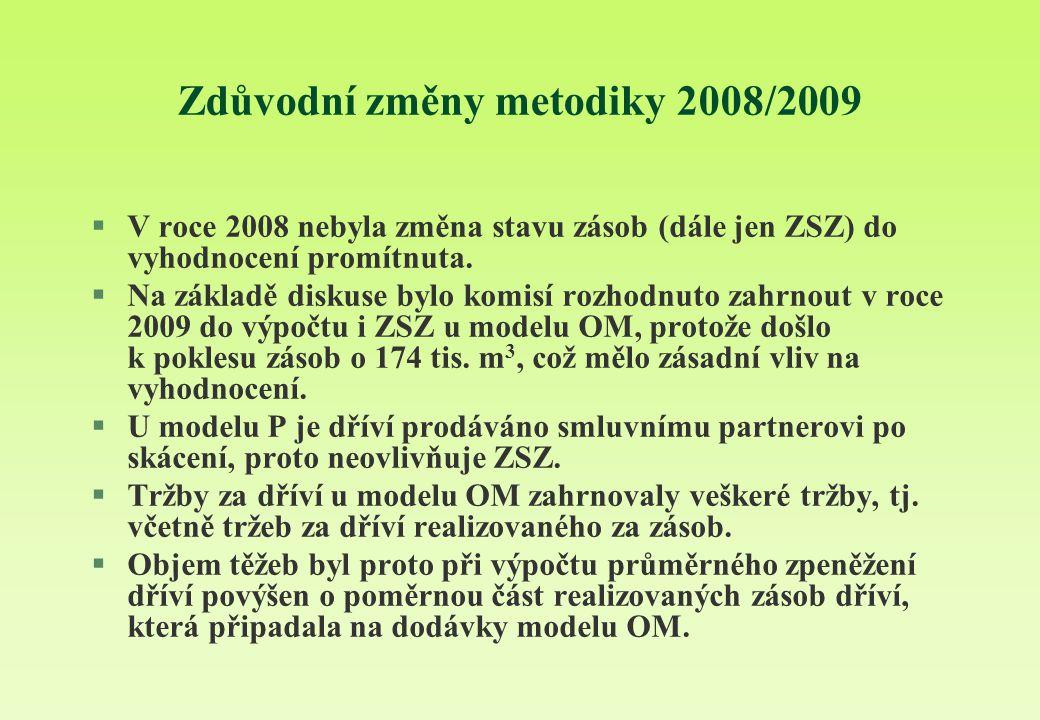 Zdůvodní změny metodiky 2008/2009
