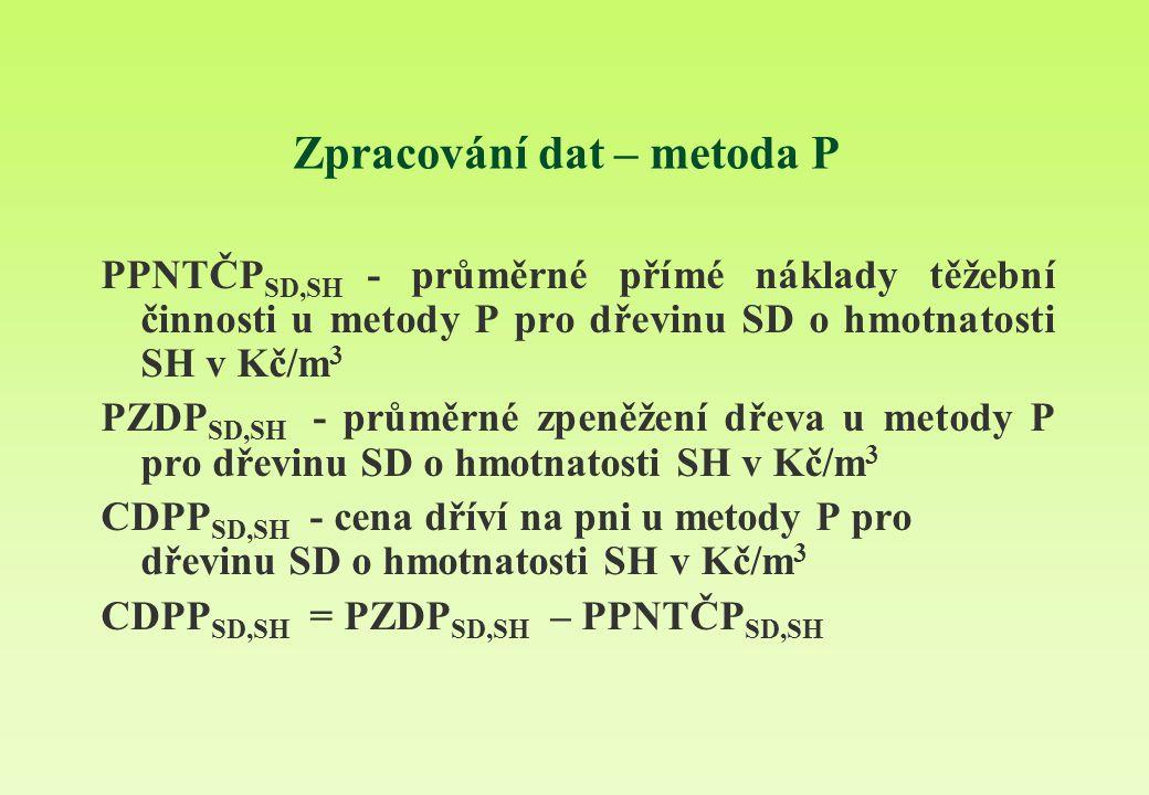 Zpracování dat – metoda P