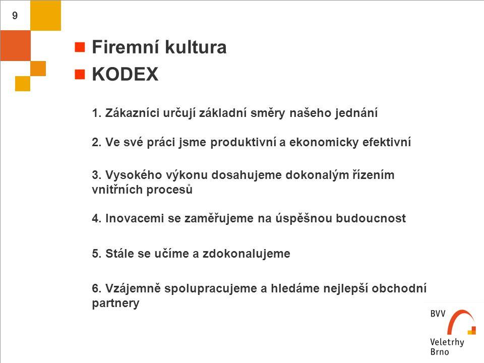 Firemní kultura KODEX. 1. Zákazníci určují základní směry našeho jednání. 2. Ve své práci jsme produktivní a ekonomicky efektivní.