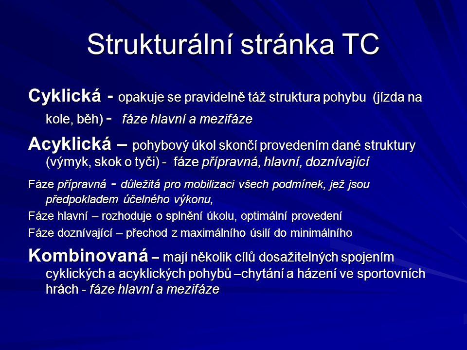 Strukturální stránka TC