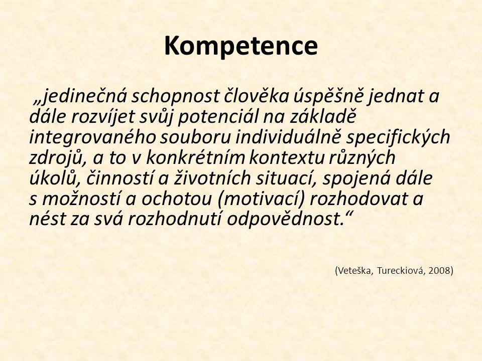 Kompetence