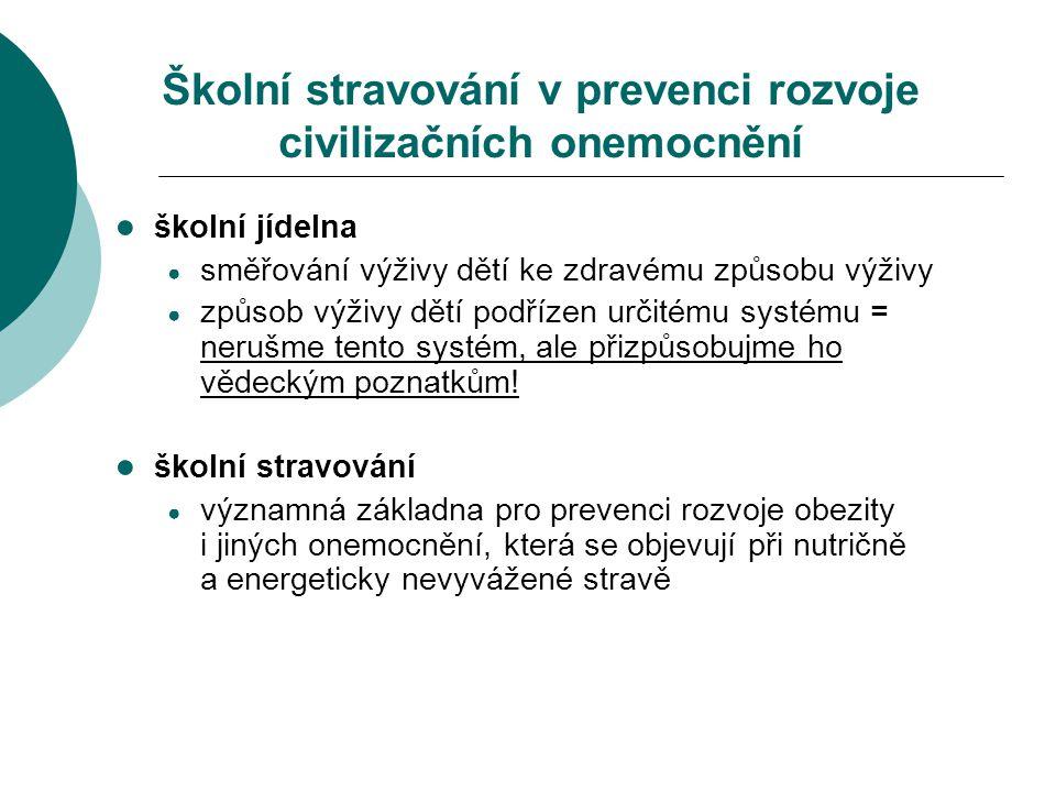 Školní stravování v prevenci rozvoje civilizačních onemocnění