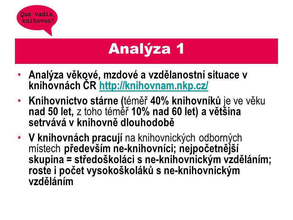 Analýza 1 Analýza věkové, mzdové a vzdělanostní situace v knihovnách ČR http://knihovnam.nkp.cz/