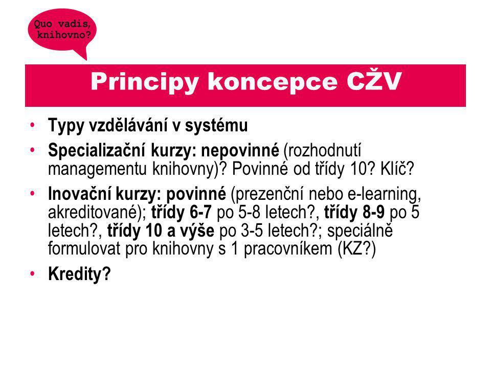 Principy koncepce CŽV Typy vzdělávání v systému