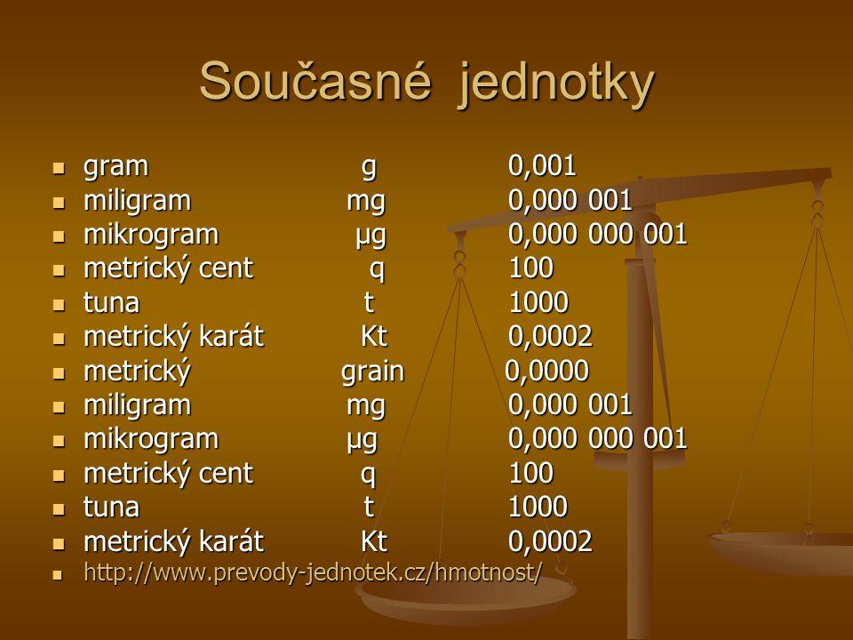 Současné jednotky gram g 0,001 miligram mg 0,000 001