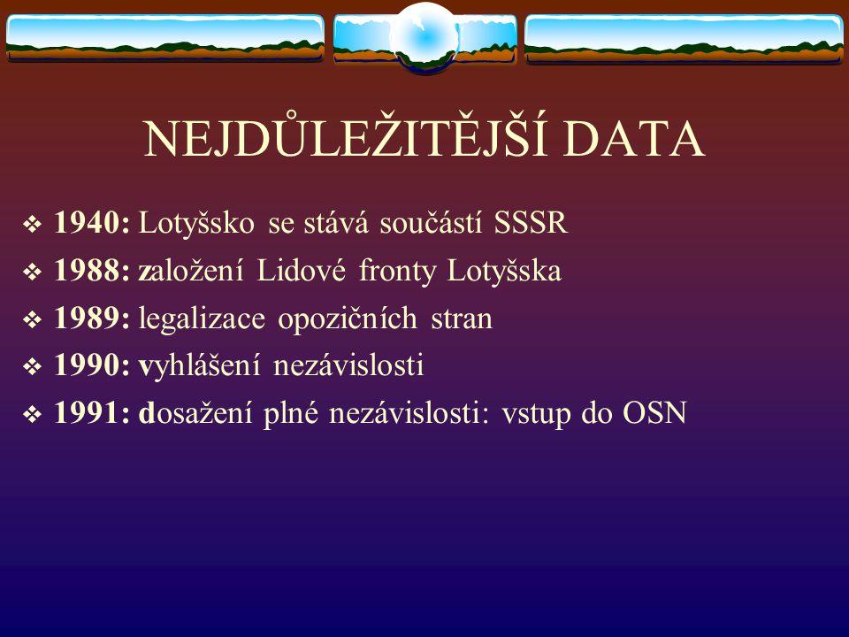 NEJDŮLEŽITĚJŠÍ DATA 1940: Lotyšsko se stává součástí SSSR