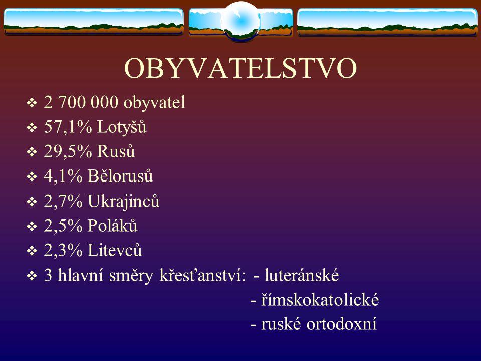 OBYVATELSTVO 2 700 000 obyvatel 57,1% Lotyšů 29,5% Rusů 4,1% Bělorusů