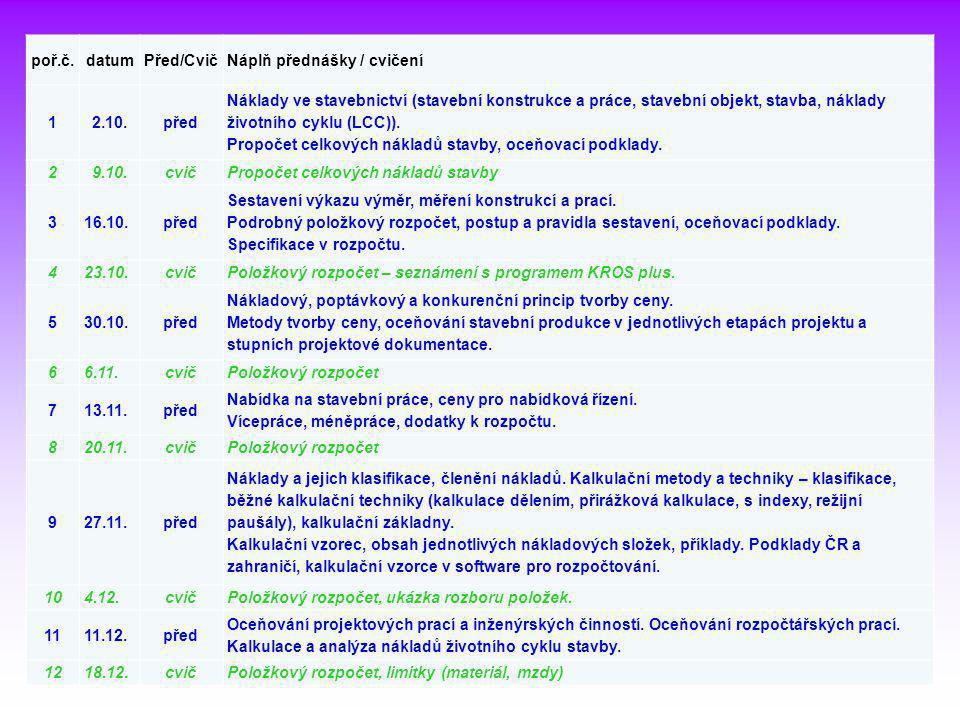 poř.č. datum. Před/Cvič. Náplň přednášky / cvičení. 1. 2.10. před.