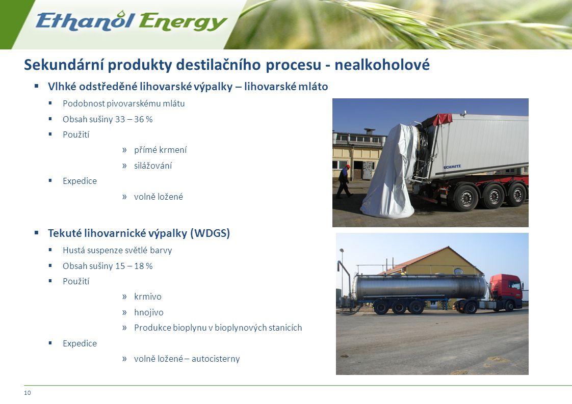 Sekundární produkty destilačního procesu - nealkoholové