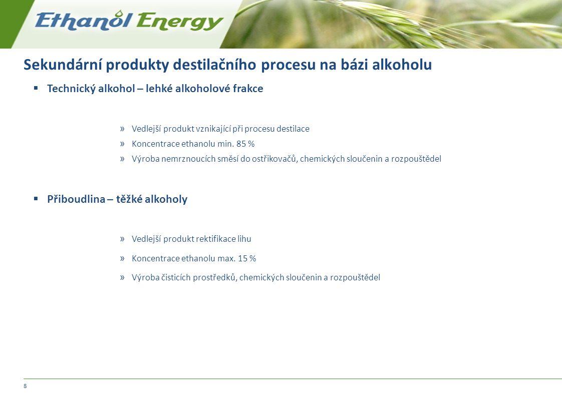 Sekundární produkty destilačního procesu na bázi alkoholu