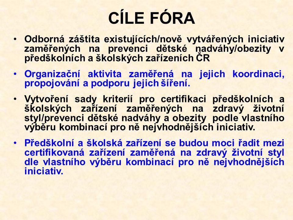 CÍLE FÓRA
