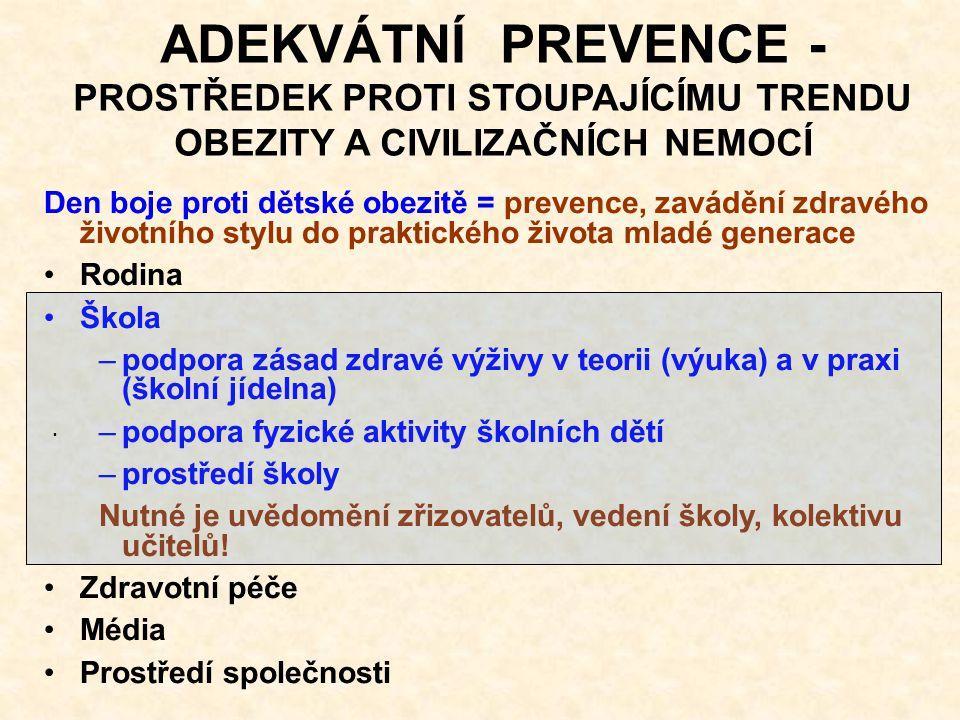 ADEKVÁTNÍ PREVENCE - PROSTŘEDEK PROTI STOUPAJÍCÍMU TRENDU OBEZITY A CIVILIZAČNÍCH NEMOCÍ