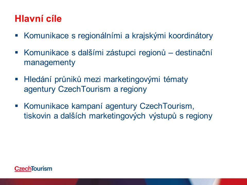 Hlavní cíle Komunikace s regionálními a krajskými koordinátory
