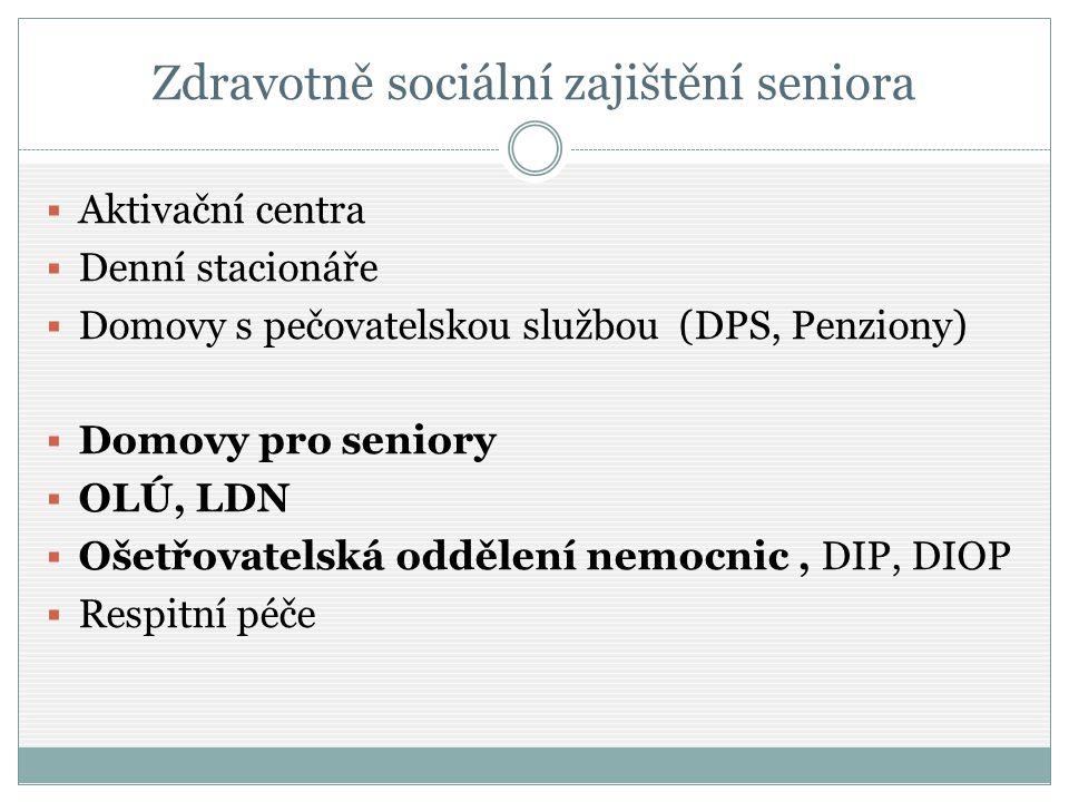 Zdravotně sociální zajištění seniora
