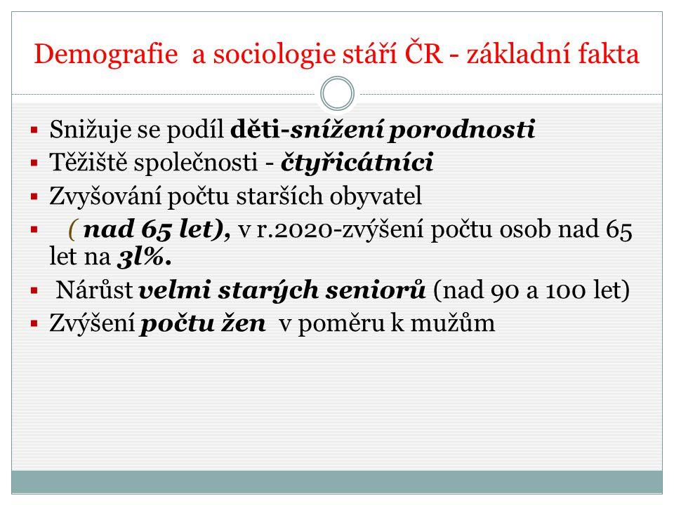 Demografie a sociologie stáří ČR - základní fakta