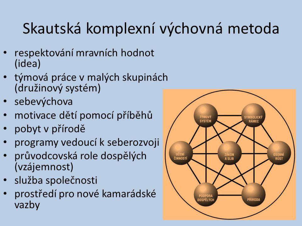Skautská komplexní výchovná metoda