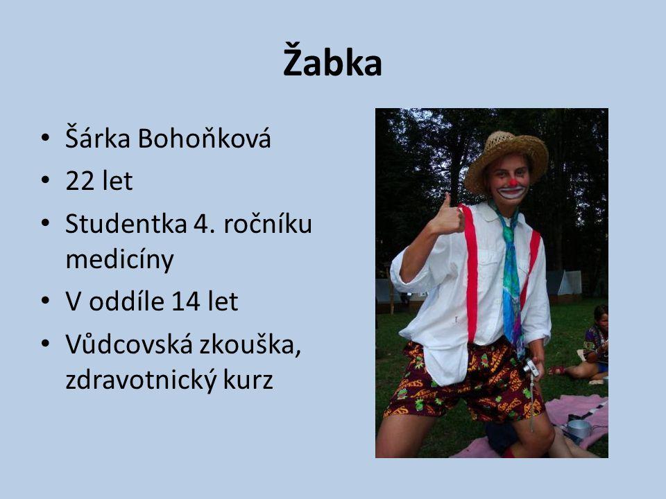 Žabka Šárka Bohoňková 22 let Studentka 4. ročníku medicíny