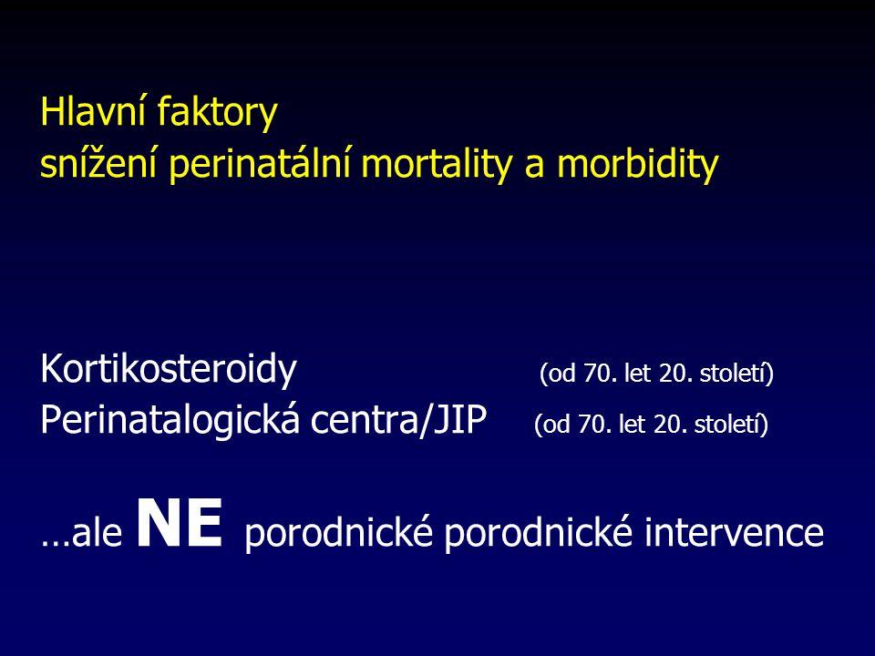Hlavní faktory snížení perinatální mortality a morbidity. Kortikosteroidy (od 70. let 20. století)