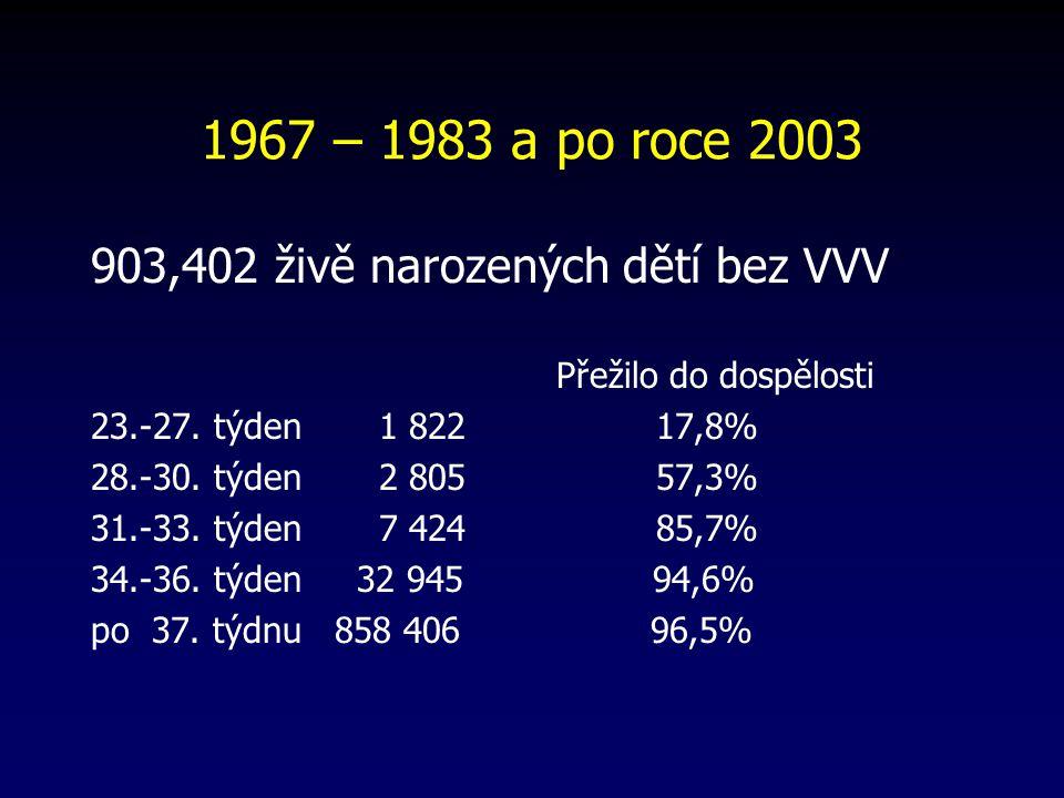 1967 – 1983 a po roce 2003 903,402 živě narozených dětí bez VVV
