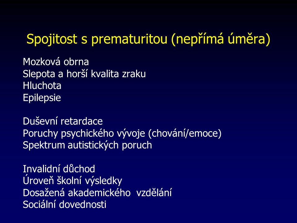 Spojitost s prematuritou (nepřímá úměra)