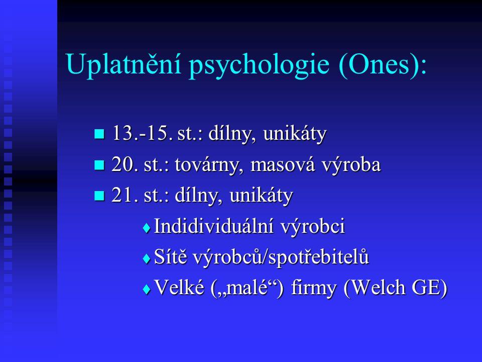 Uplatnění psychologie (Ones):
