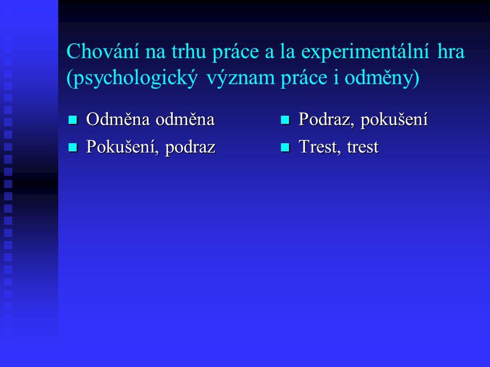Chování na trhu práce a la experimentální hra (psychologický význam práce i odměny)