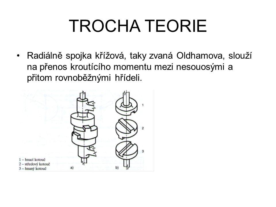 TROCHA TEORIE Radiálně spojka křížová, taky zvaná Oldhamova, slouží na přenos kroutícího momentu mezi nesouosými a přitom rovnoběžnými hřídeli.
