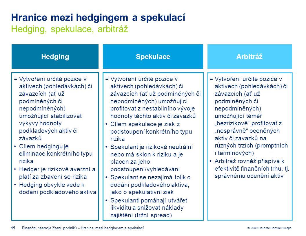 Hranice mezi hedgingem a spekulací Hedging, spekulace, arbitráž
