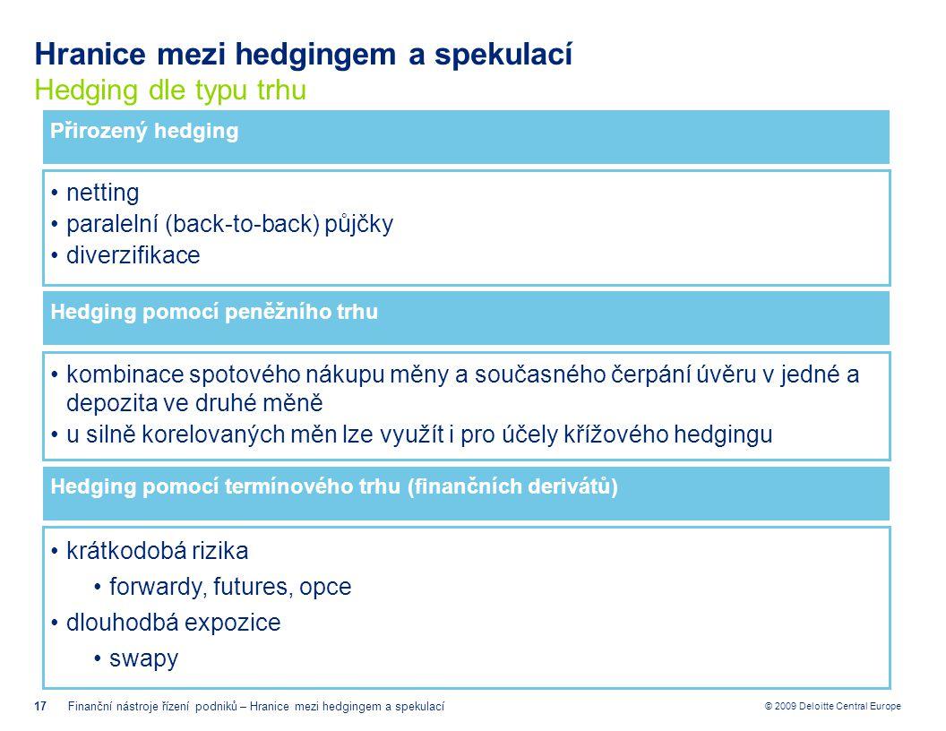 Hranice mezi hedgingem a spekulací Hedging dle typu trhu