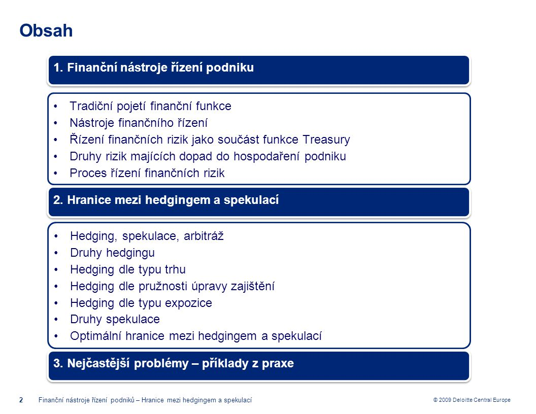 Obsah 1. Finanční nástroje řízení podniku