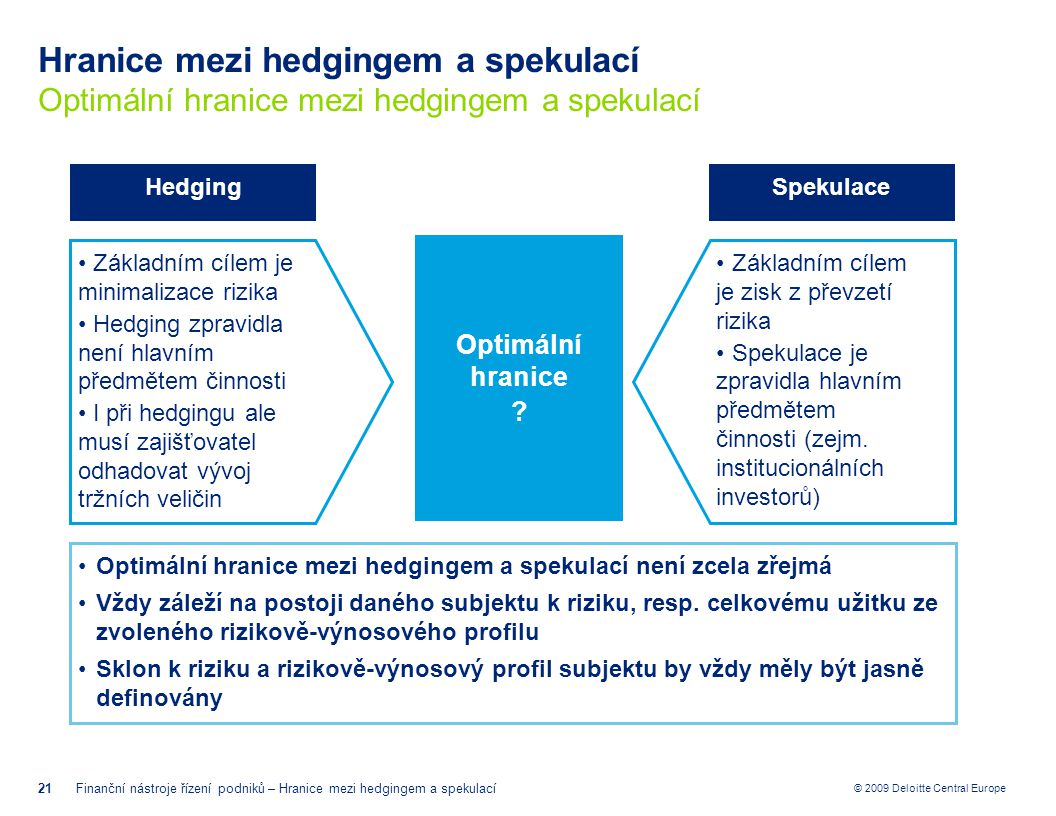 Hranice mezi hedgingem a spekulací Optimální hranice mezi hedgingem a spekulací