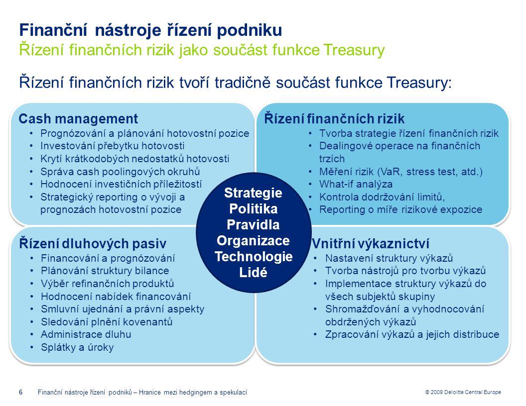 Finanční nástroje řízení podniku Řízení finančních rizik jako součást funkce Treasury