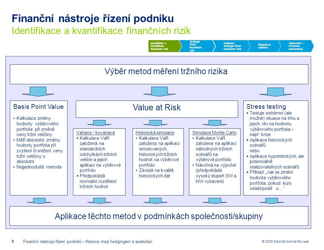 Finanční nástroje řízení podniku Identifikace a kvantifikace finančních rizik