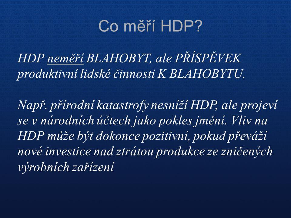 Co měří HDP HDP neměří BLAHOBYT, ale PŘÍSPĚVEK produktivní lidské činnosti K BLAHOBYTU.