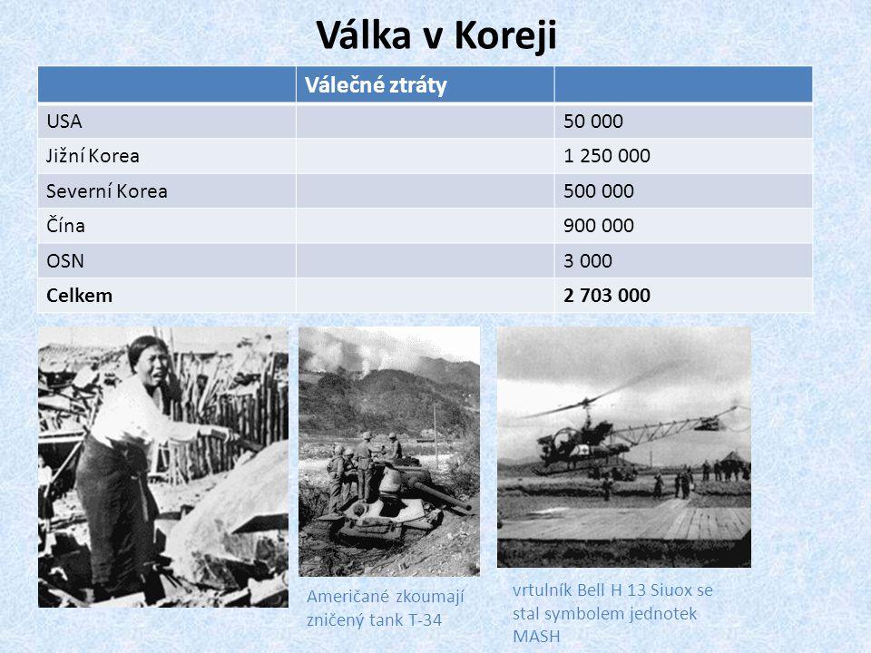 Válka v Koreji Válečné ztráty USA 50 000 Jižní Korea 1 250 000