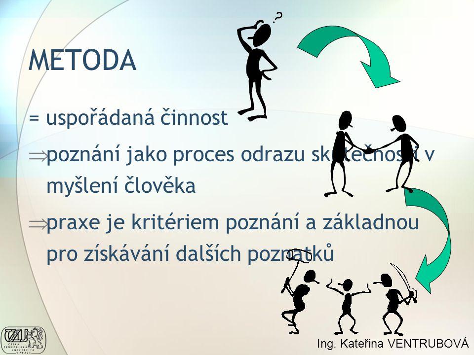 METODA = uspořádaná činnost