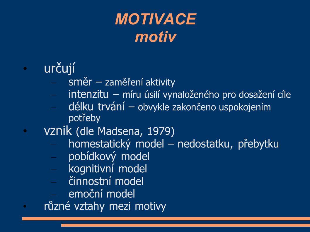 MOTIVACE motiv určují vznik (dle Madsena, 1979)