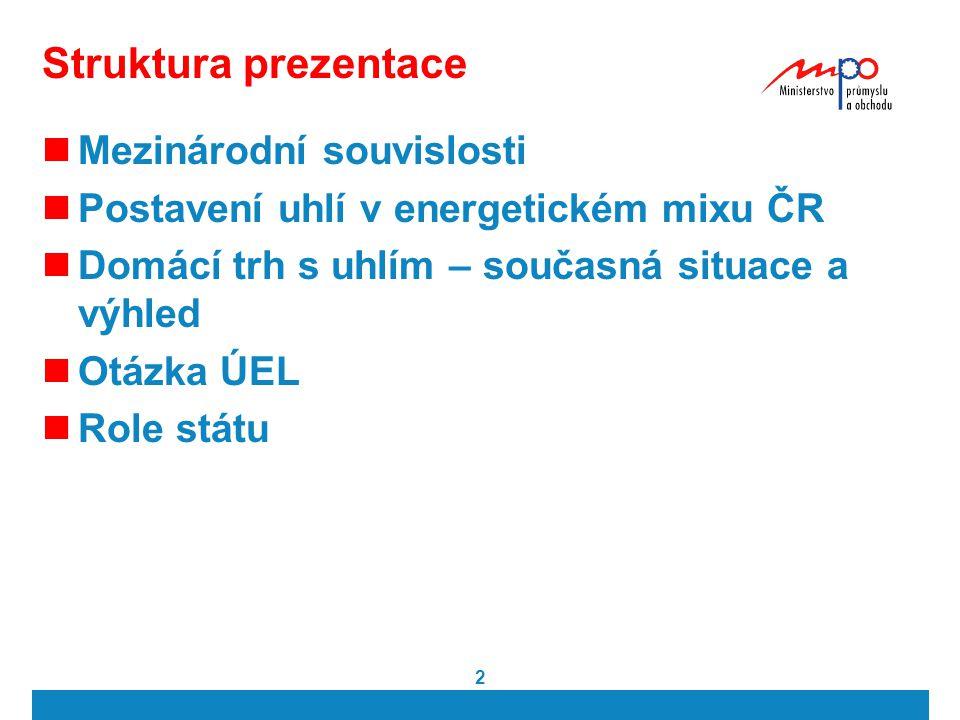 Struktura prezentace Mezinárodní souvislosti