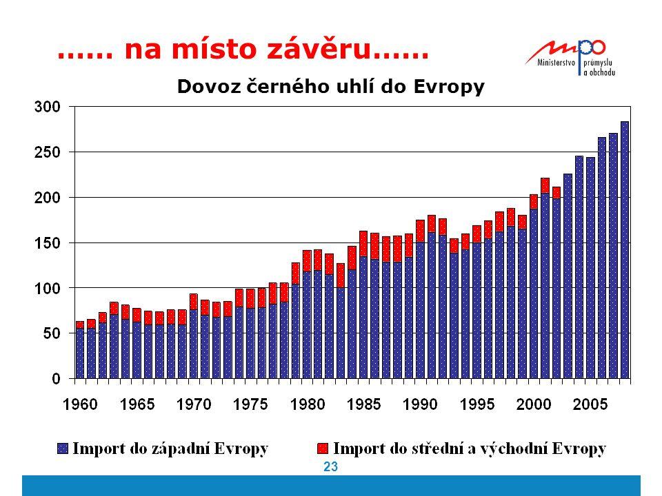 Dovoz černého uhlí do Evropy