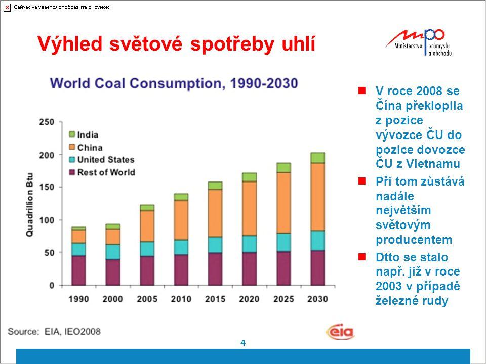Výhled světové spotřeby uhlí