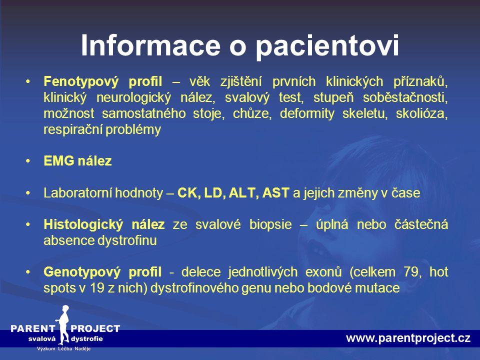 Informace o pacientovi