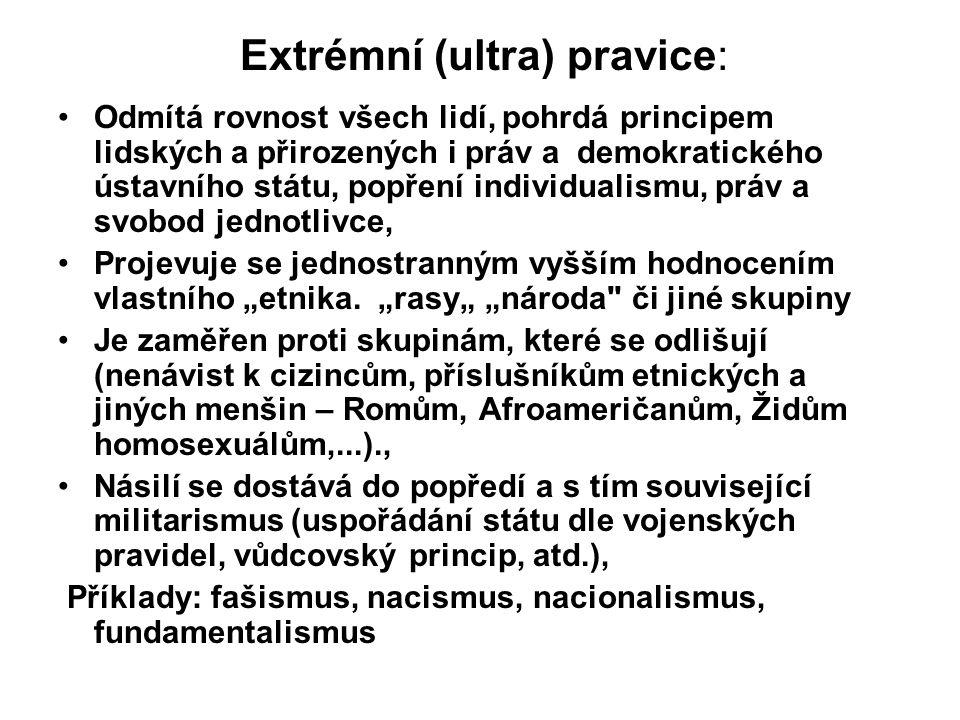 Extrémní (ultra) pravice:
