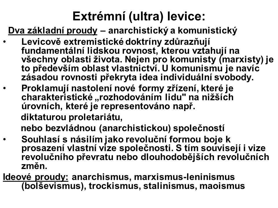 Extrémní (ultra) levice: