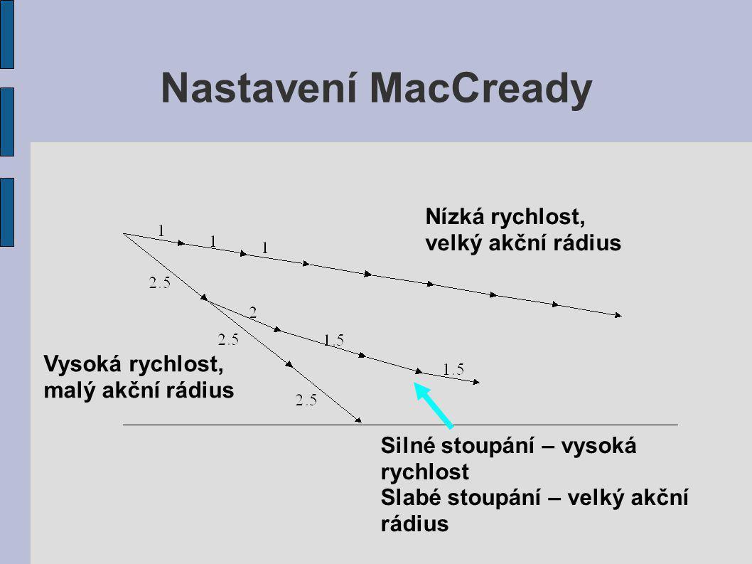 Nastavení MacCready Nízká rychlost, velký akční rádius
